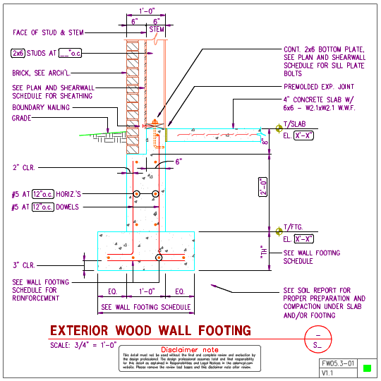 Diagram Stud Wall Gallery How To Guide And Refrence